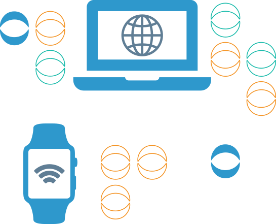 IoT | Winfo Solutions